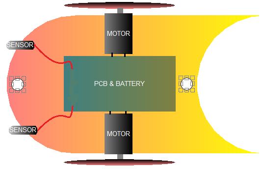 light seeking robot diagram