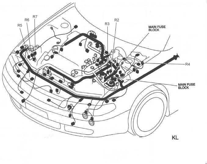 Mazda 626 (1991 - 1997) - fuse box diagram - Auto Genius