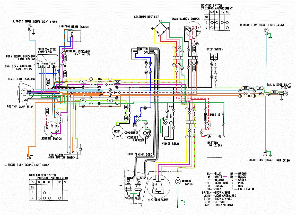 Wiring Diagram Of Honda Motorcycle Cd 70 Road Tech Radio Wiring Diagram For Wiring Diagram Schematics