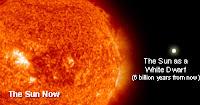 Comparación del tamaño actual del Sol con el que tendría en el estado de enana blanca