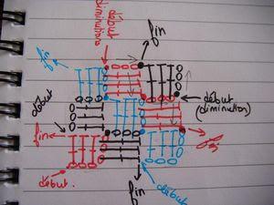 Diagonales_sch_ma_012