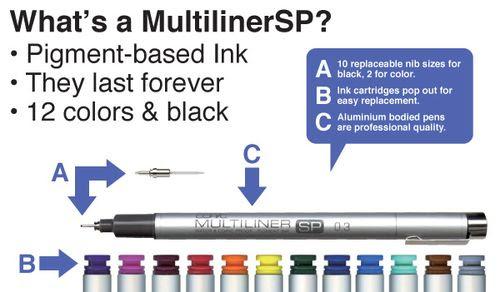 Pen-Feature-MLSP