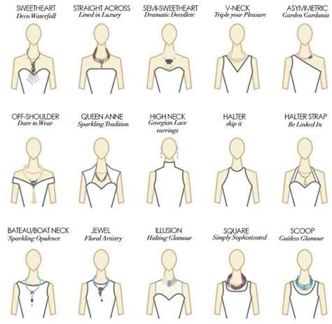 Different Types of Neck Lines for Dresses   Engagement