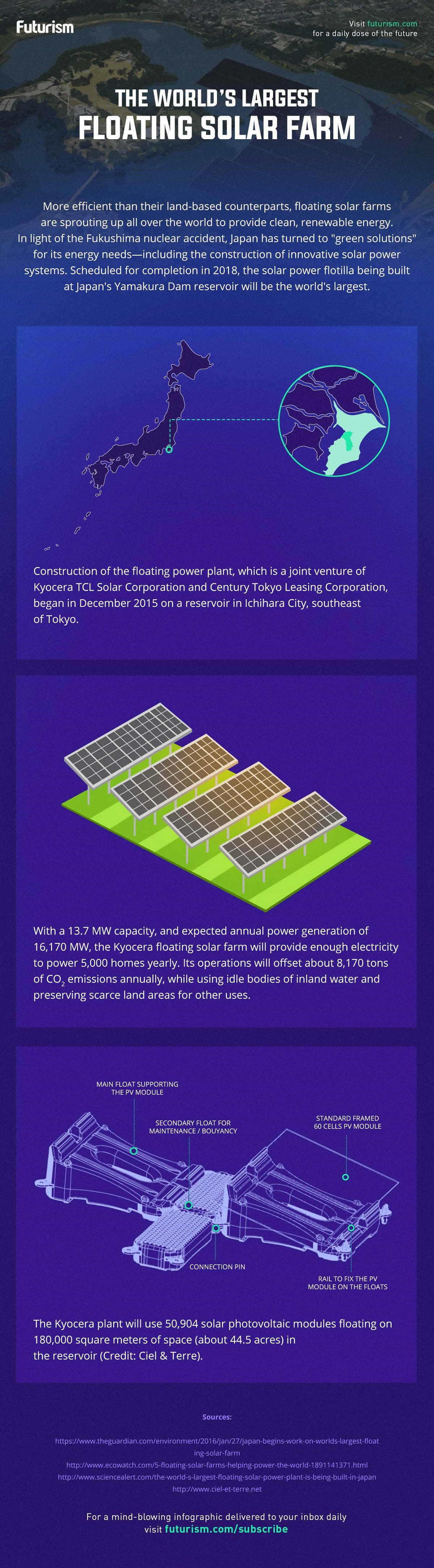 The World's Largest Floating Solar Farm