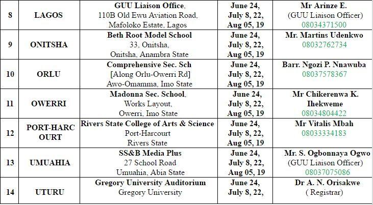 Gregory University Uturu Screening Dates Venues