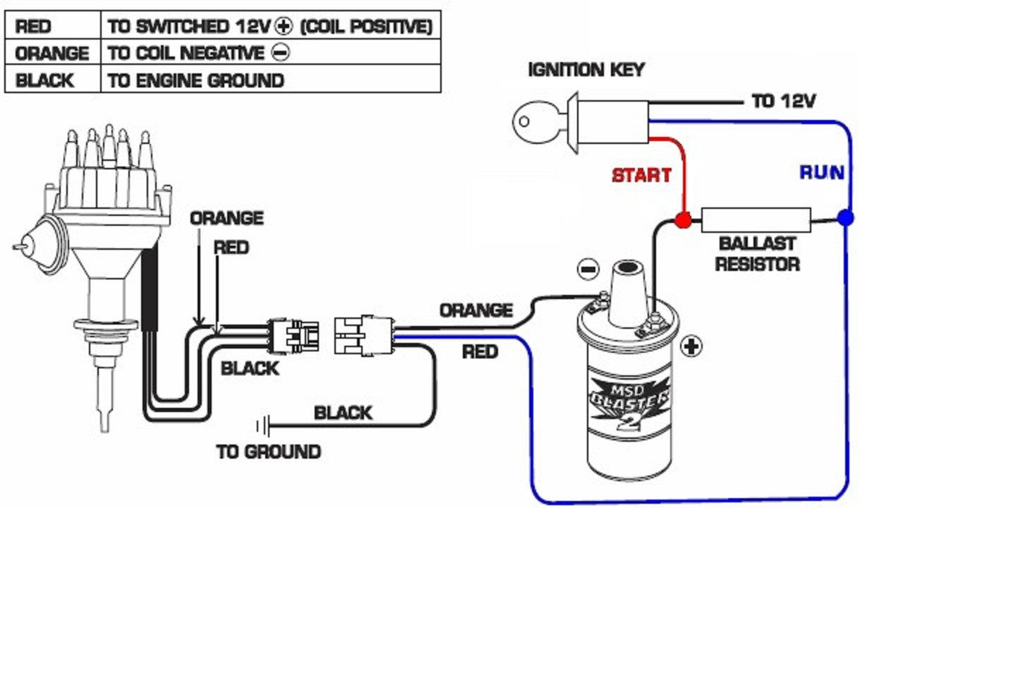 1968 Ford F100 Ignition Coil Wiring Diagram Underfloor Heating Wiring Diagram Controls Vga Yenpancane Jeanjaures37 Fr