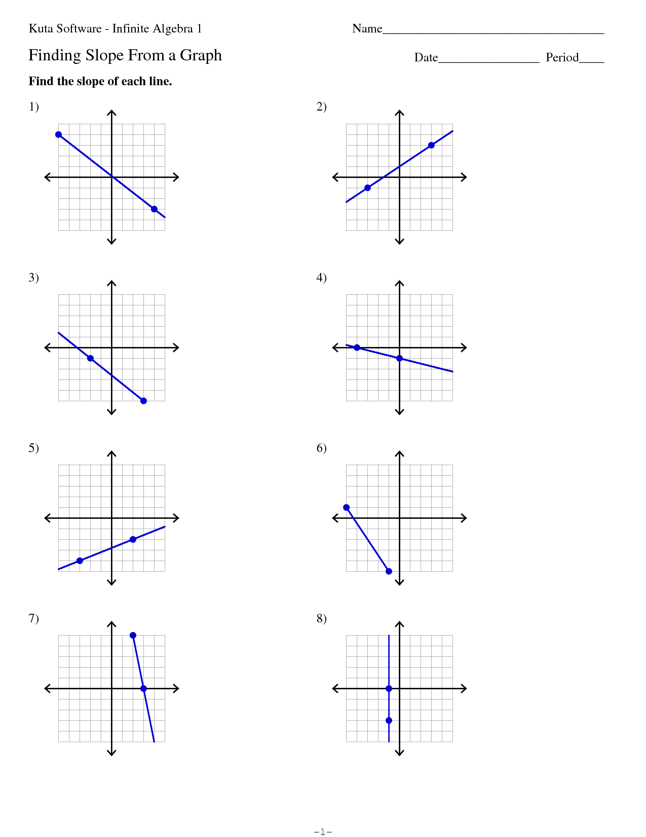 32 Kuta Software Infinite Algebra 1 Graphing Lines Worksheet Answers Worksheet Resource Plans