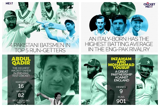 Qadir's 82, Cook's 1719, An Italian-Born Tops Batting Average & When The Two Ws Won The Match With The Bat