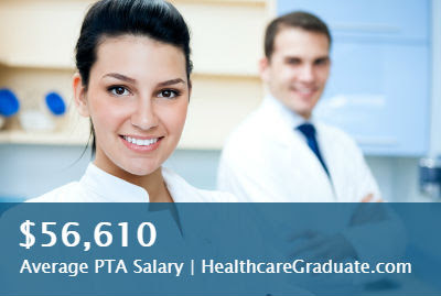 PTA Salary & Employment Data (Updated March 2018)