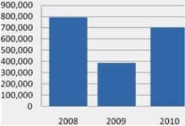 exportaciones_brasil_oct_2010.jpg