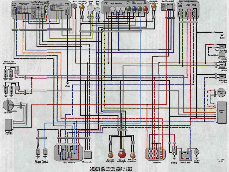 Diagram Yamaha Xj600 Wiring Diagram Full Version Hd Quality Wiring Diagram Diagrampeeryq Ecoldo It