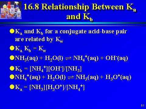 16.8 Relationship Between Ka and Kb