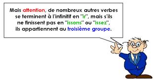 Les Verbes Du 2eme Groupe Au Present De L Indicatif