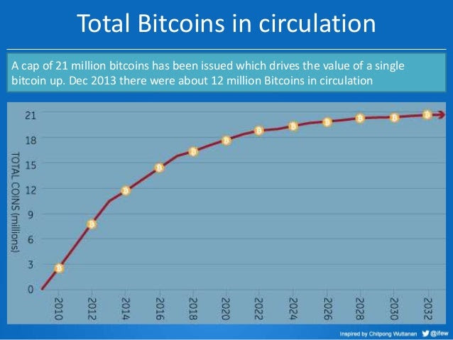 bitcoin for currency exchange