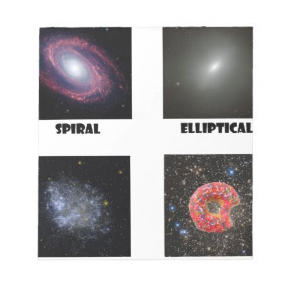 types of Galaxies3 Notepad