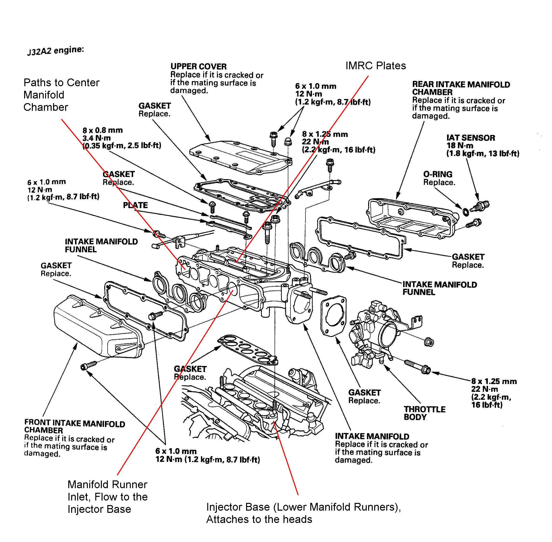 2002 Acura Tl Engine Diagram Frigidaire Valve Wiring Diagram Gravely Yenpancane Jeanjaures37 Fr