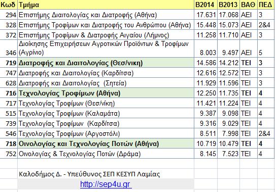 trofima-1314