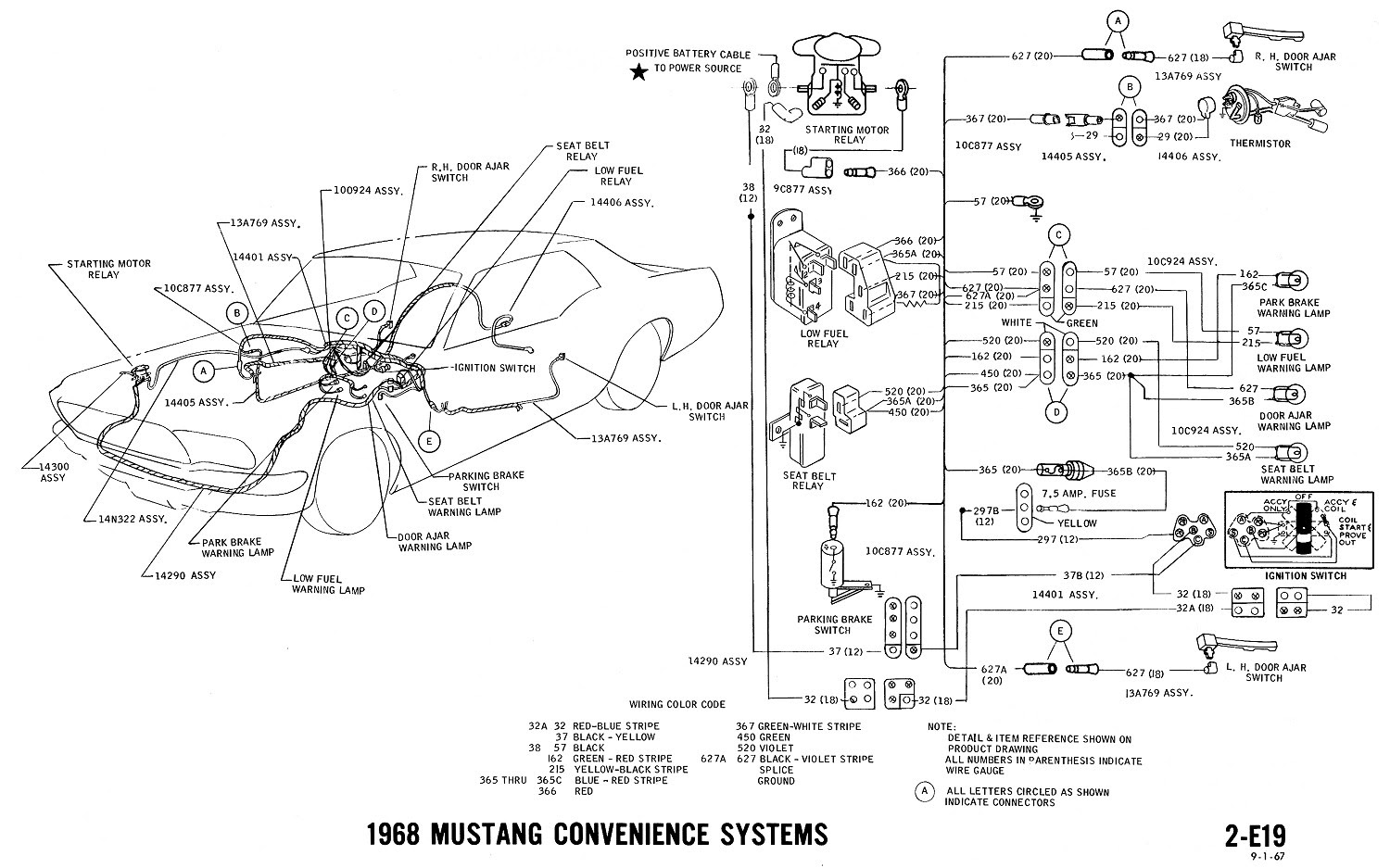 1967 Mustang Gas Gauge Wiring Diagram Wiring Diagram Central1 Central1 Bujinkan It