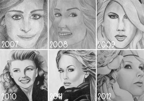 drawing progressions  prove practice  perfect