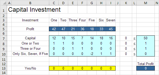 Capital Investment in Excel