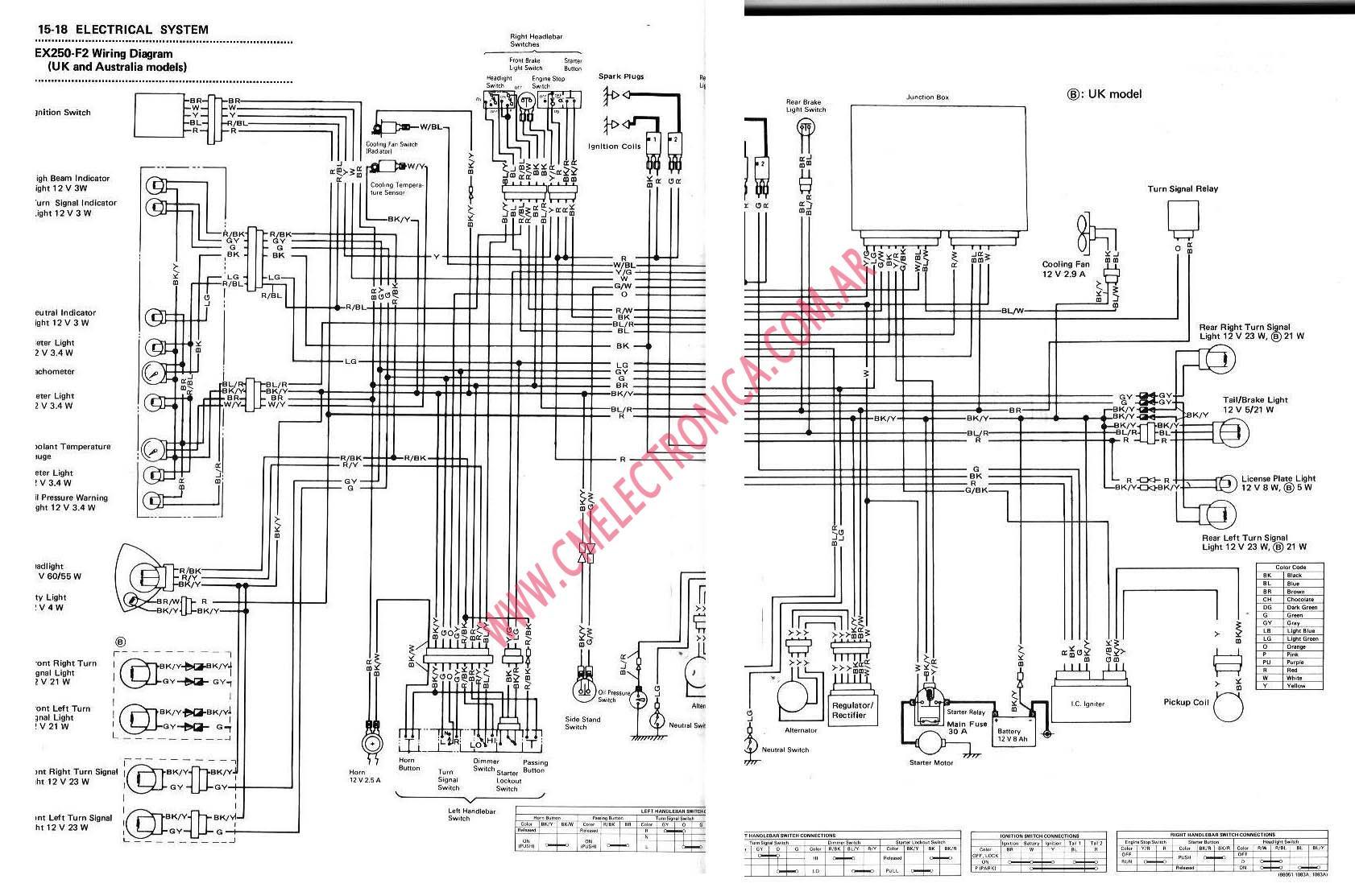 Kawasaki 300 4x4 Wiring Diagram Wiring Diagram Please Last A Please Last A Emilia Fise It