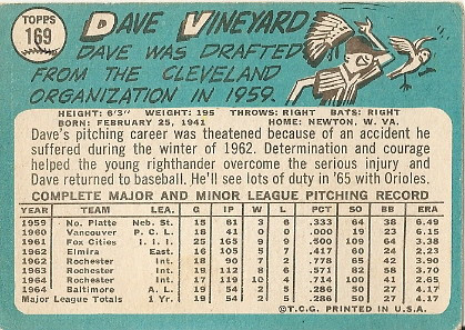 Dave Vineyard (back) by you.