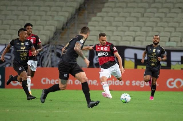 Um Flamengo que oscila.