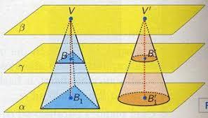 piramidi e coni
