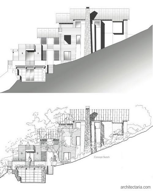 ketentuan dalam membangun di daerah perbukitan