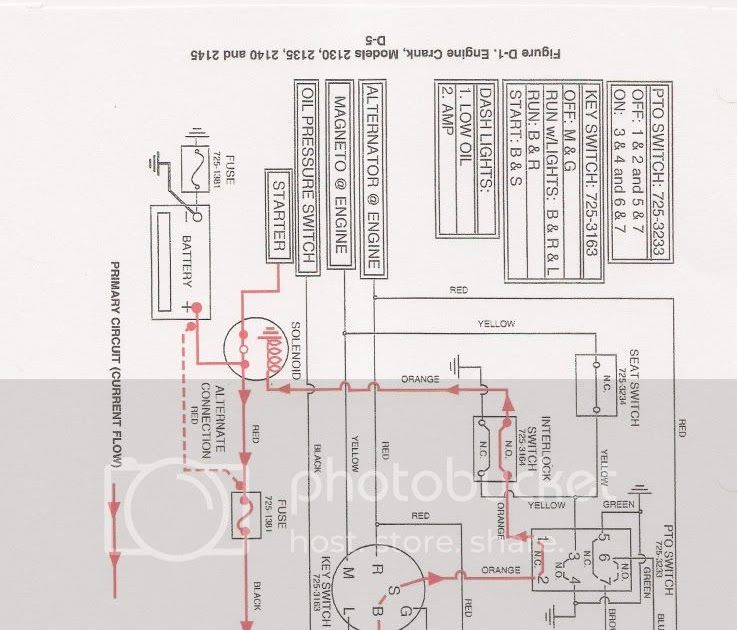 cub cadet wiring diagram for ltx 1050 cub cadet 2130 wiring diagram source wiring diagram  cub cadet 2130 wiring diagram source
