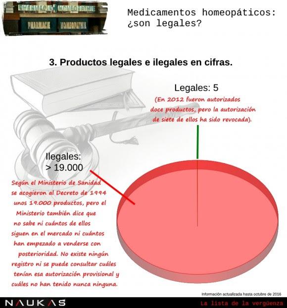 medicamentos-homeopaticos-3
