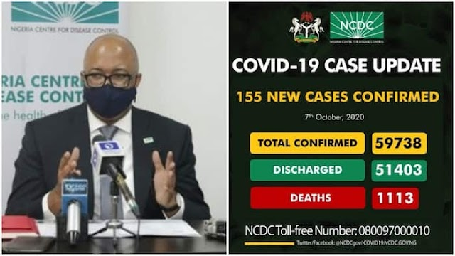 BREAKING: NCDC announces 155 new COVID-19 cases, total now 59,7388 (see 8 states affected)