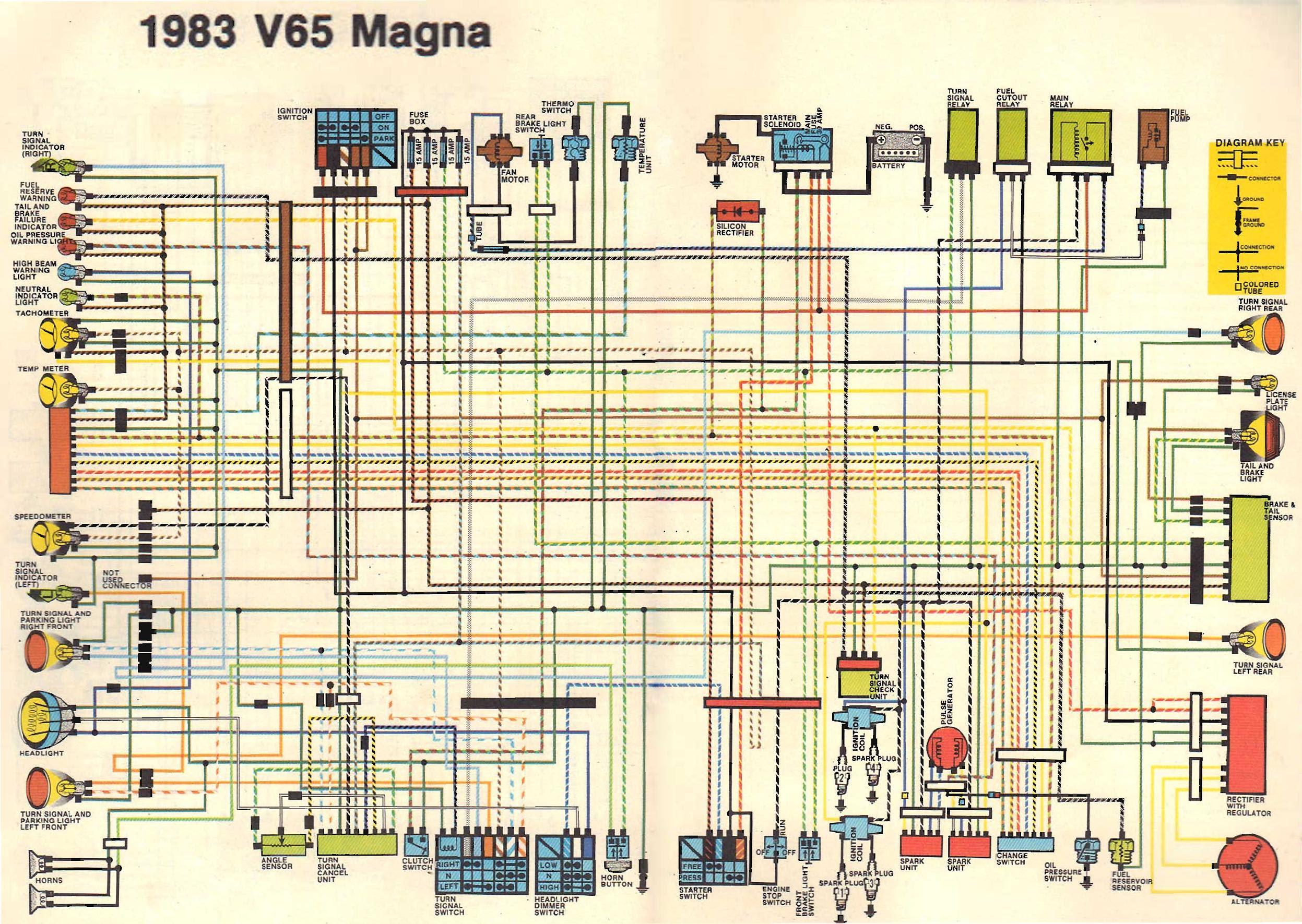 1997 Honda Magna Wiring Diagram Wiring Diagram System Grow Locate A Grow Locate A Ediliadesign It