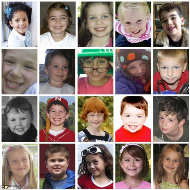 Child victims
