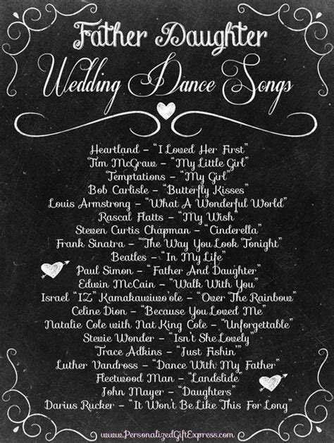 Top 20 Father Daughter Wedding Dance Songs   Wedding, John