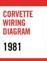 C3 1981 Corvette Wiring Diagram Pdf File Download Only