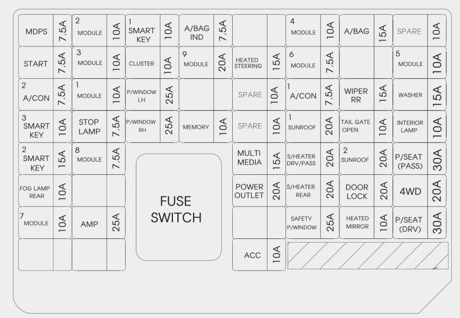 Kia Sportage 2017 2018 Fuse Box Diagram Auto Genius