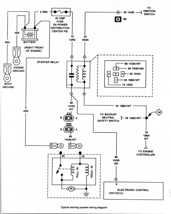 Diagram Jeep Wrangler Yj Ignition Switch Wiring Diagram Full Version Hd Quality Wiring Diagram Check Num Monteinni It