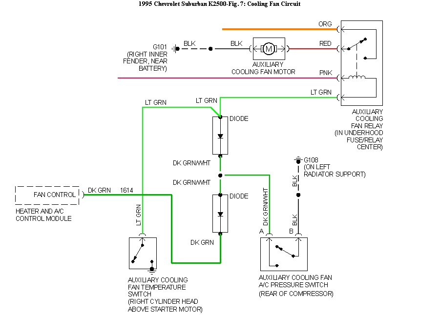 Diagram 93 Chevy Suburban 2500 454 Wiring Diagram Starter Full Version Hd Quality Diagram Starter Militarywirings Efran It