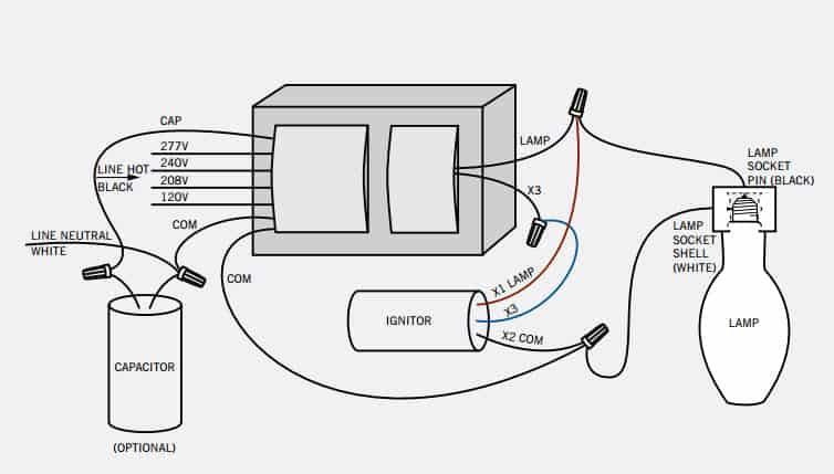 Ul Listed 100 Watt Metal Halide Ballast Kit M90 4 Taps