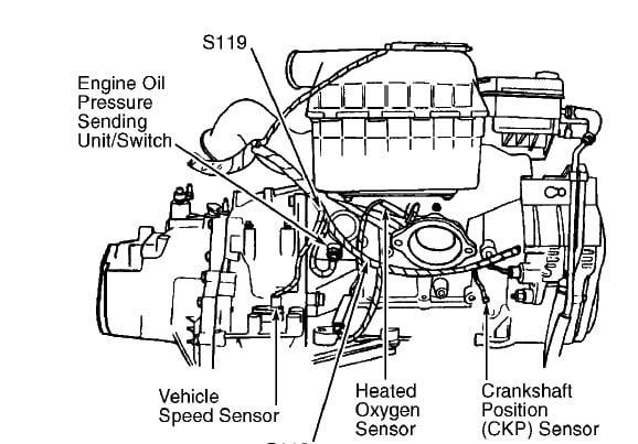 Engine Diagram 1999 Dodge Plymouth Wiring Diagrams Site Popular A Popular A Geasparquet It