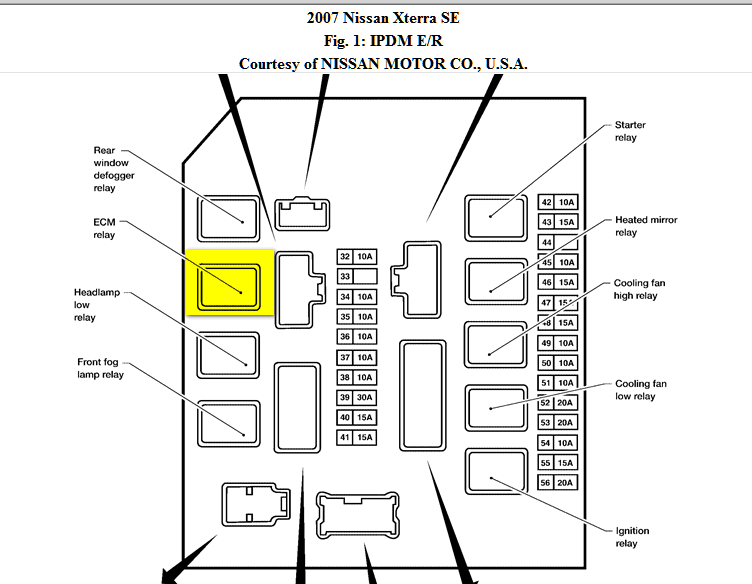 Diagram Nissan Xterra 2007 Wiring Diagram Full Version Hd Quality Wiring Diagram Shipwiring Efran It