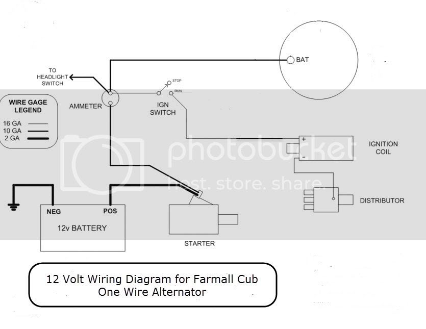 Diagram Farmall H Alternator Wiring Diagram Full Version Hd Quality Wiring Diagram Tvdiagram Cscervino It