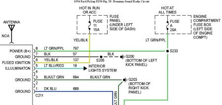 2002 Ford F 150 Stereo Wiring Diagram 1993 Cadillac Deville Engine Diagram Begeboy Wiring Diagram Source