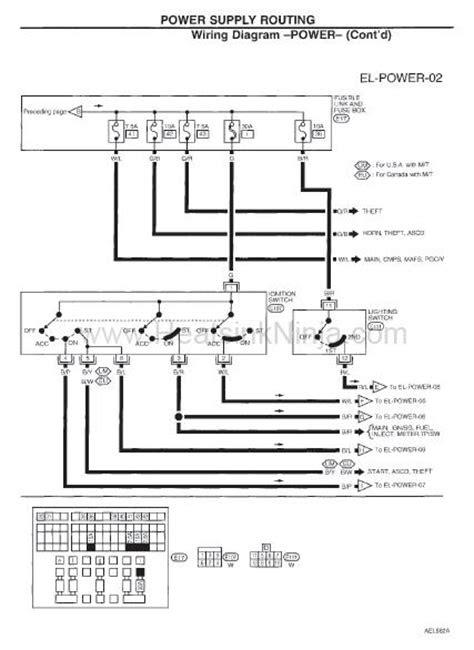 repair-manuals: Nissan Sentra 1995 - 1999 Repair Manual