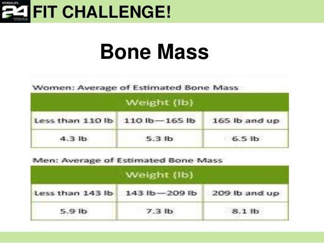 body fat percentage higher than bmi