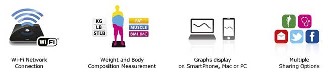 Withings WiFi Body Scale - Digital Wireless Bathroom Body Fat Monitor (WBS01) Product Shot
