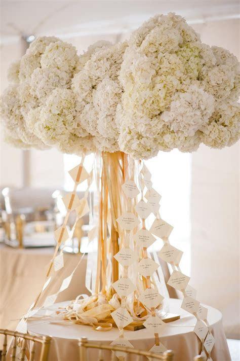 Classy, Elegant And Glamorous Gold Wedding Reception Ideas