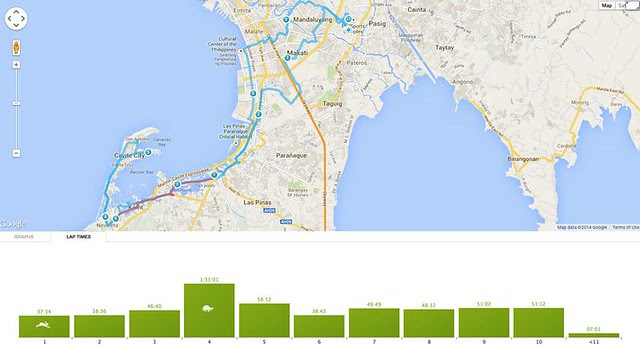 cavite-ride-map