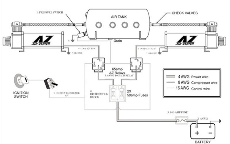 Diagram Air Bag Compressor Wiring Diagram Full Version Hd Quality Wiring Diagram Kkwiring Angelux It